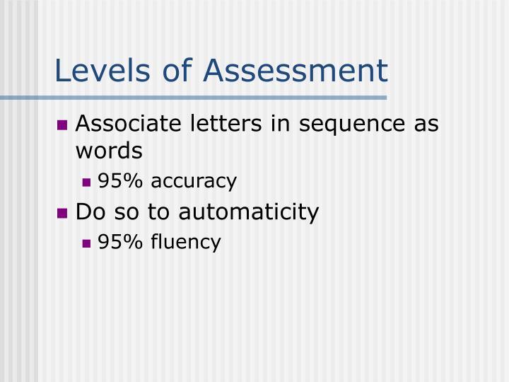 Levels of Assessment