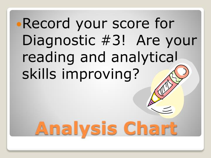 Record your score for Diagnostic #3!  Are your reading and analytical skills improving?