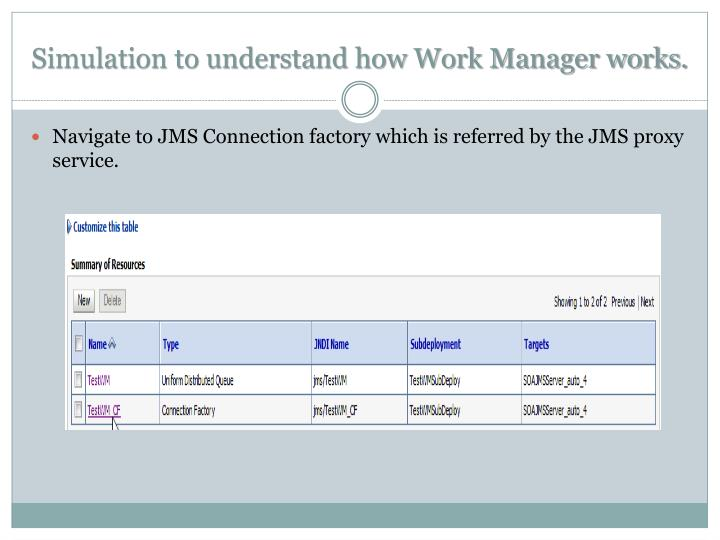 Simulation to understand how Work Manager works.