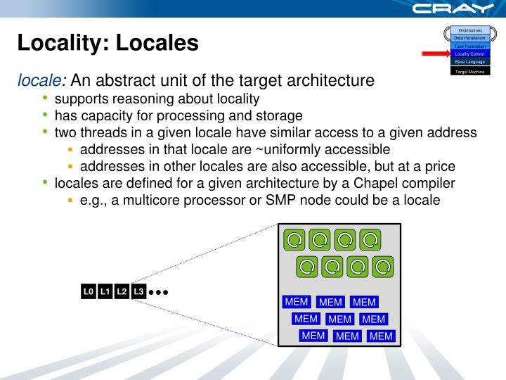 Locality: Locales
