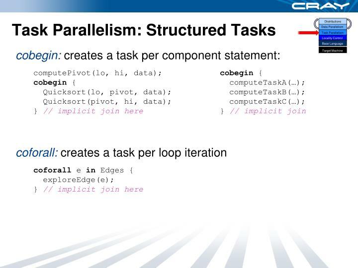 Task Parallelism: Structured Tasks