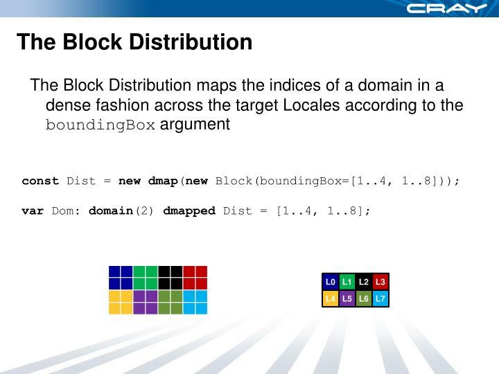 The Block Distribution