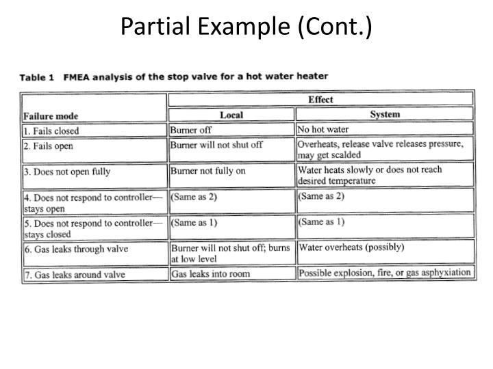 Partial Example (Cont.)