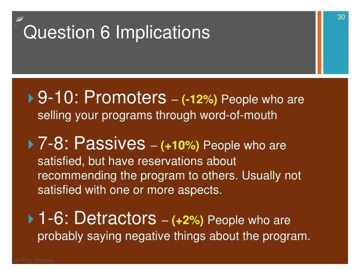 Question 6 Implications