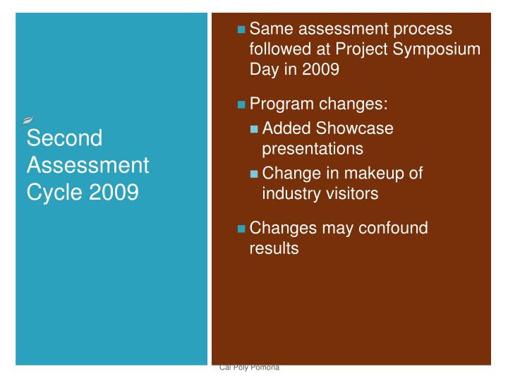 Same assessment process followed at Project Symposium Day in 2009