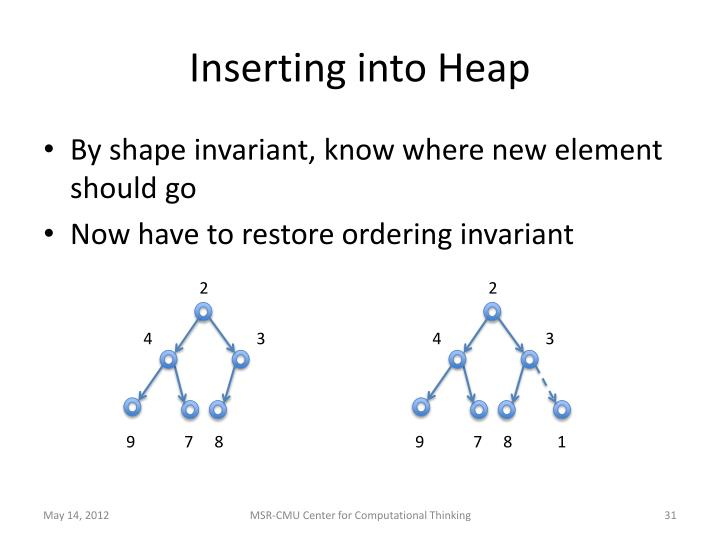 Inserting into Heap