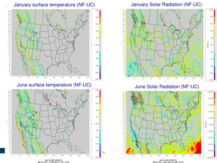the impact of aerosols on solar