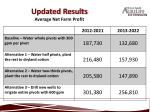 updated results average net farm profit
