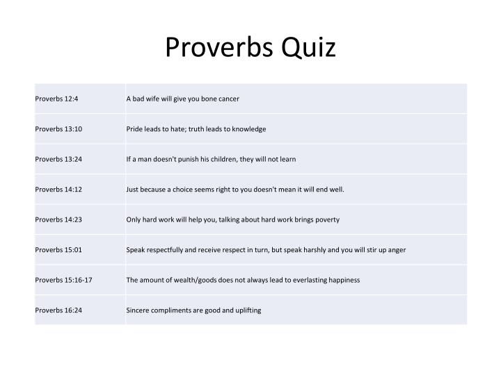 Proverbs Quiz
