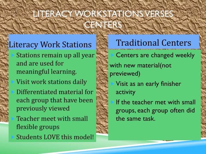 Literacy Workstations Verses Centers
