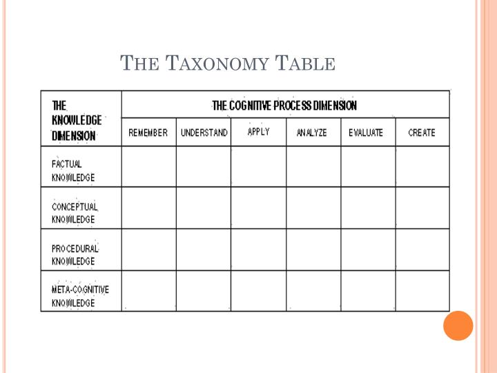 The Taxonomy Table