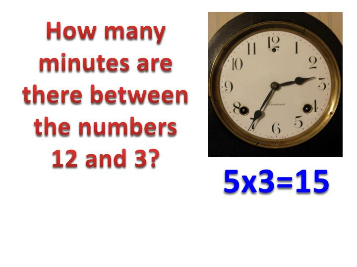 How many minutes are there between the numbers 12 and 3?