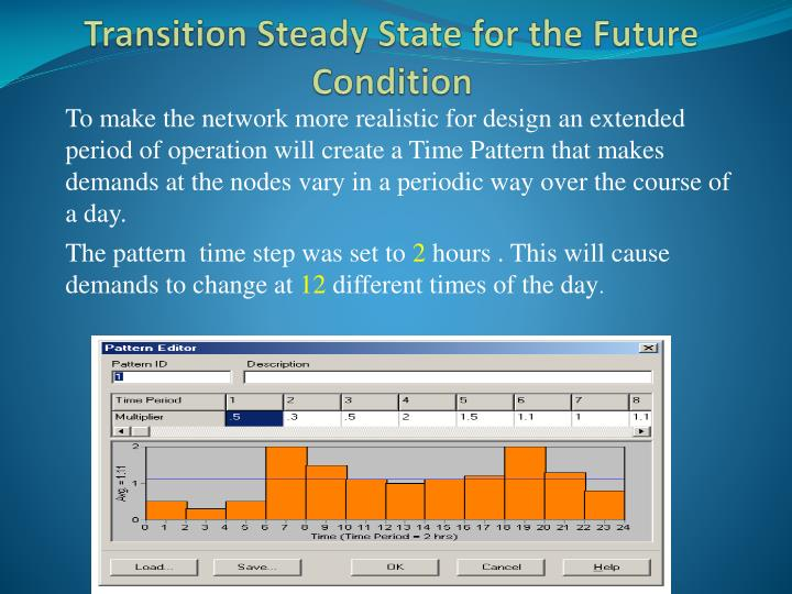 Transition Steady State for the Future Condition