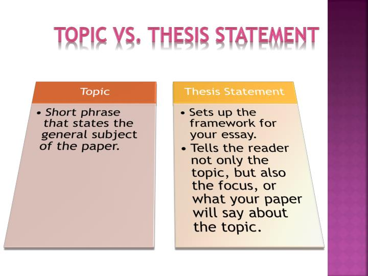 Topic vs. Thesis statement