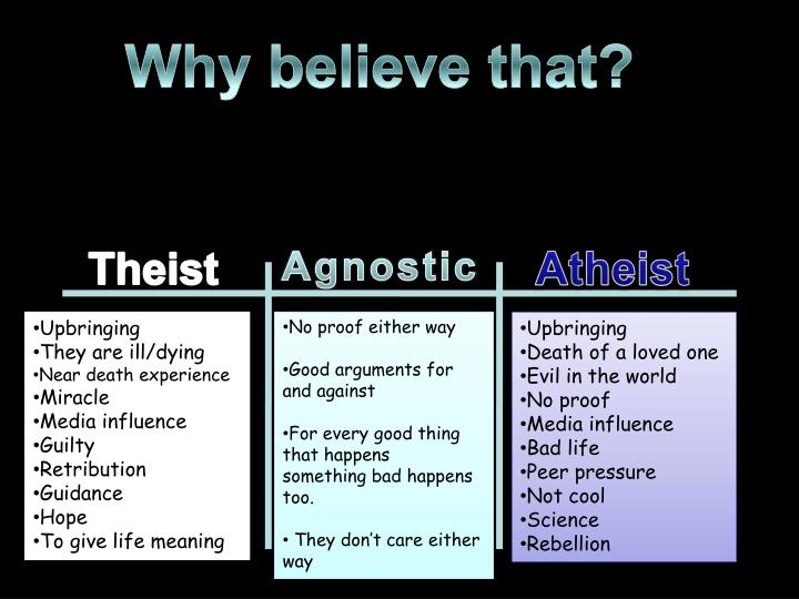 Why believe that?