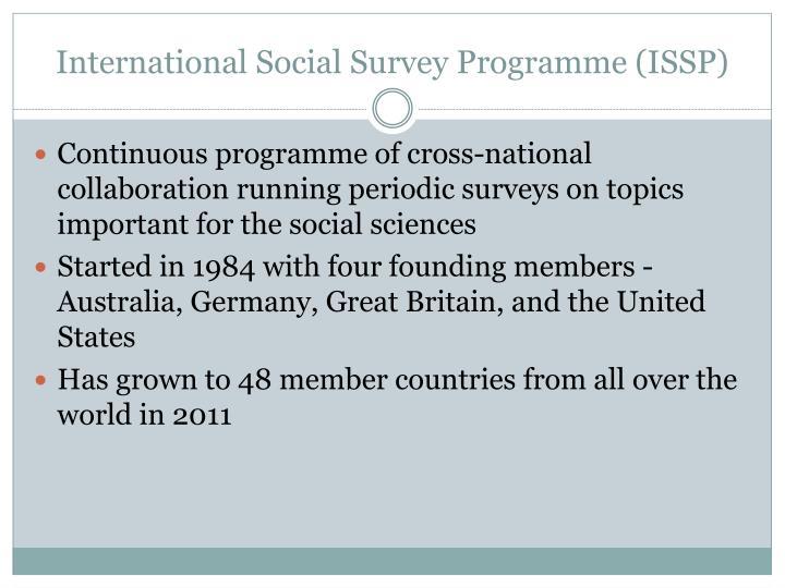 International social survey programme issp