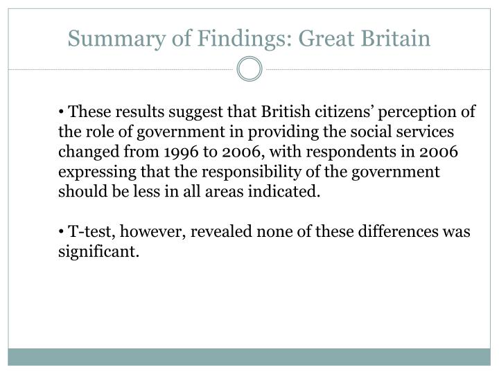 Summary of Findings: