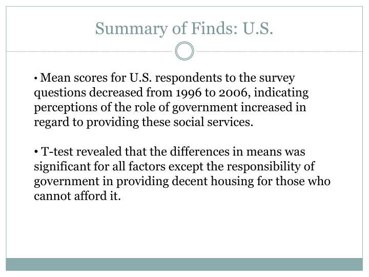 Summary of Finds: U.S.