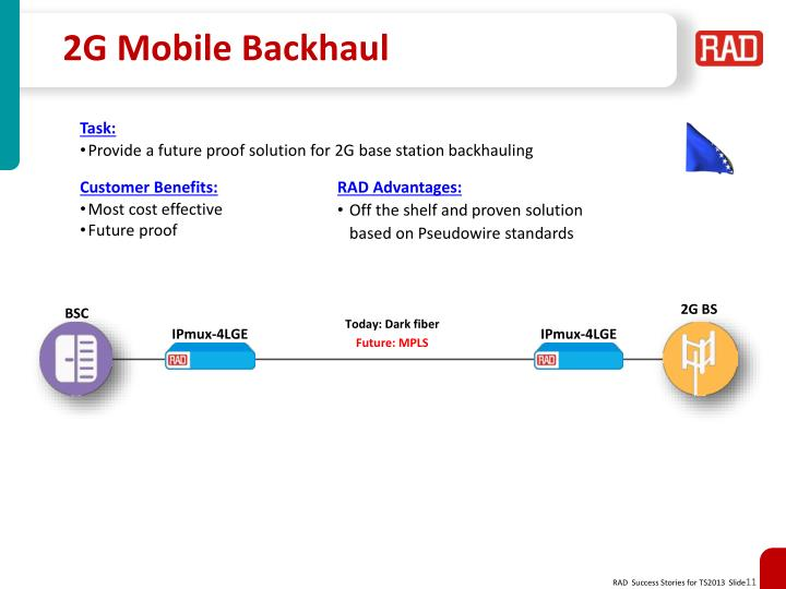 2G Mobile Backhaul