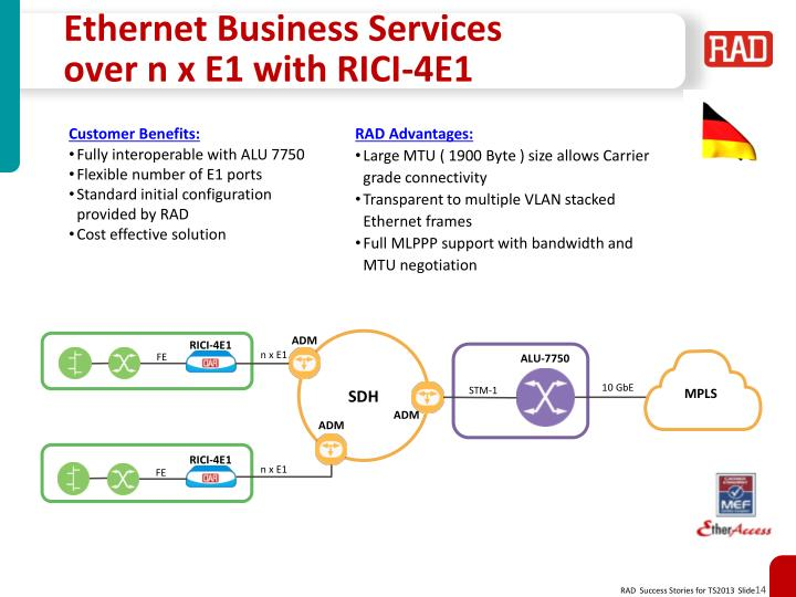 Ethernet Business Services