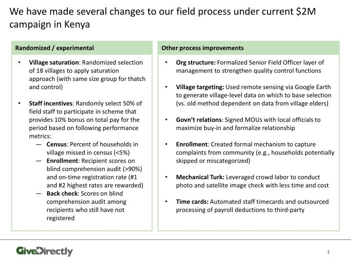 We have made several changes to our field process under current 2m campaign in kenya