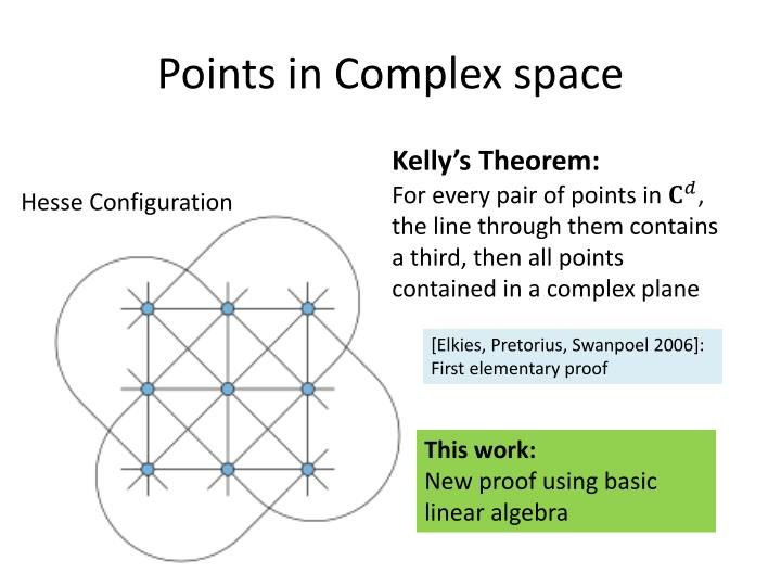 Points in Complex space