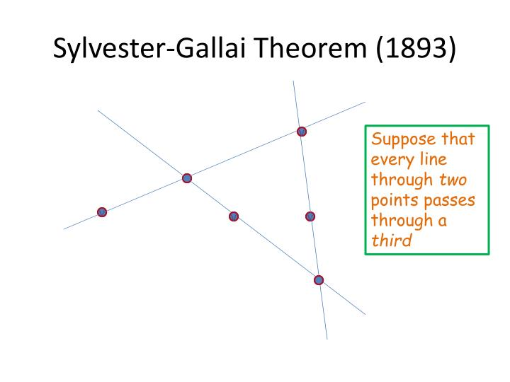 Sylvester gallai theorem 1893