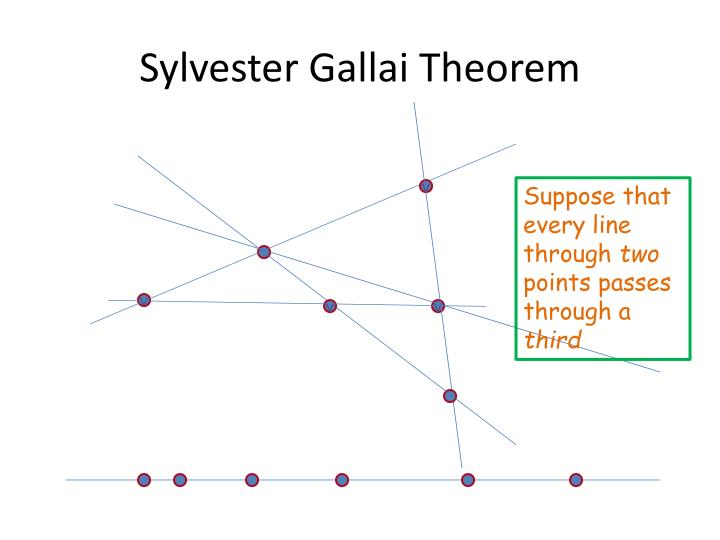 Sylvester gallai theorem