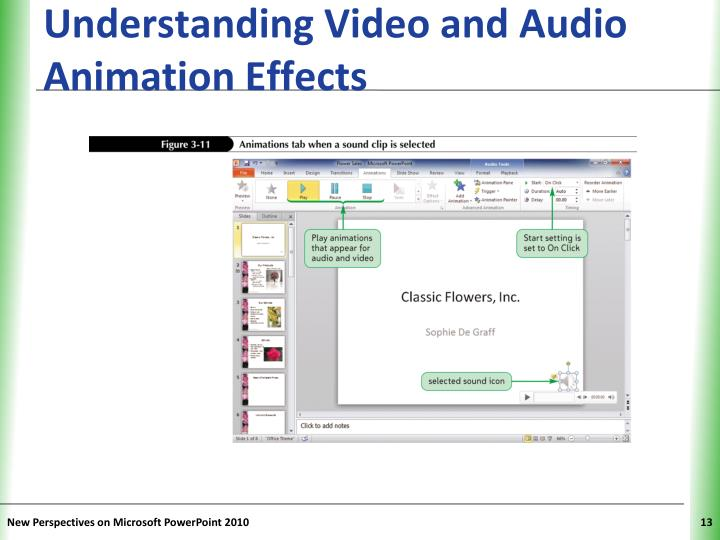 Understanding Video and Audio Animation Effects