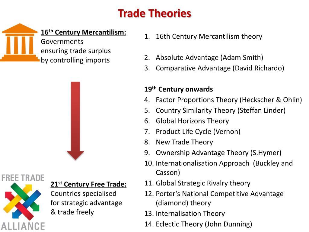 mercantilist trade theory