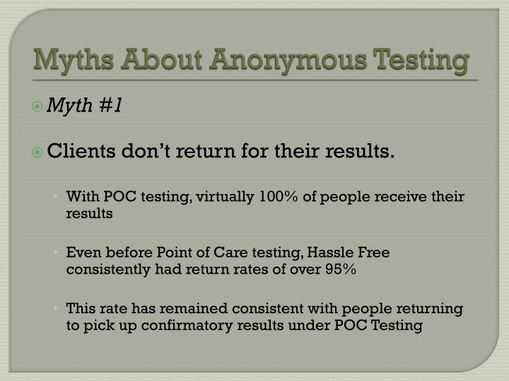 Myths About Anonymous Testing