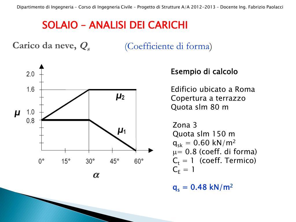 Ppt Progetto Di Strutture Powerpoint Presentation Free