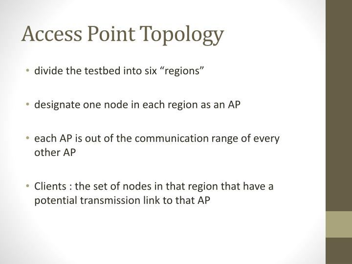 Access Point Topology