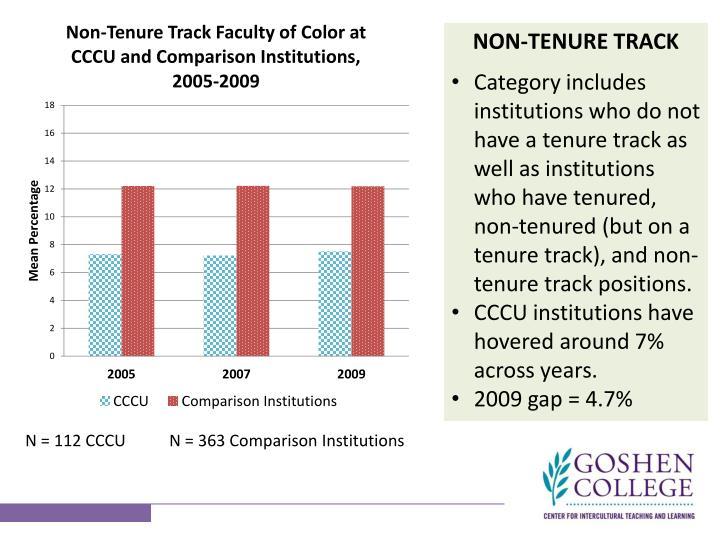 NON-TENURE TRACK