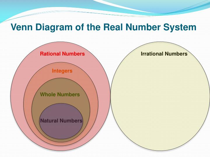 Ppt Number Systems Powerpoint Presentation Id2495746