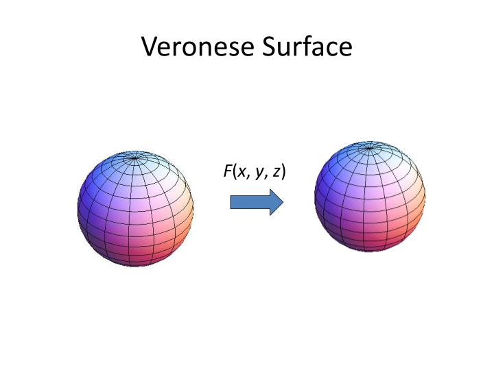 Veronese Surface