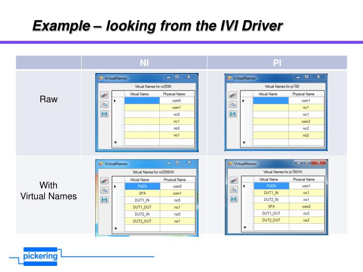 Example – looking from the IVI Driver