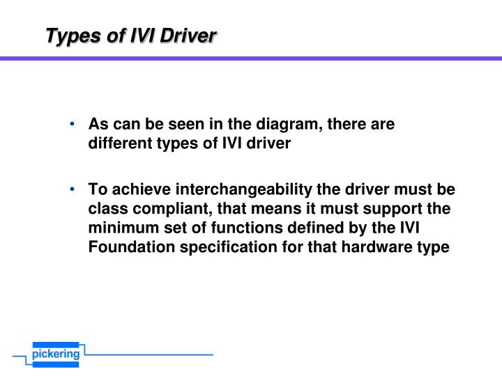 Types of IVI Driver