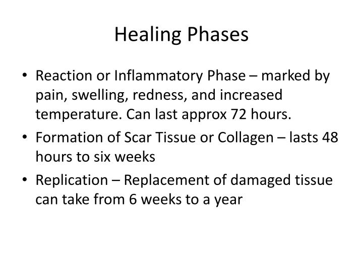 Healing Phases