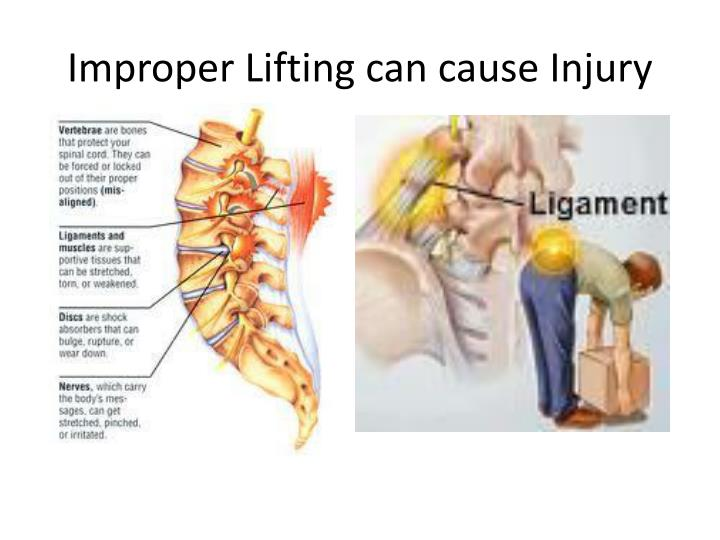 Improper Lifting can cause Injury