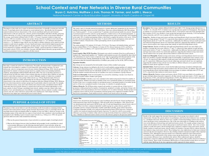 School Context and Peer Networks in Diverse Rural Communities