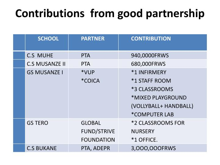 Contributions  from good partnership