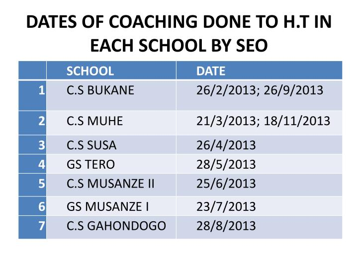 Dates of coaching done to h t in each school by seo
