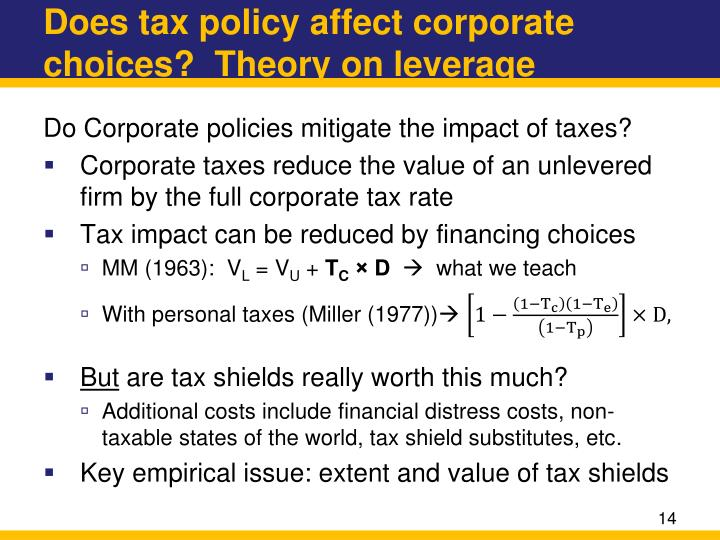 Does tax policy affect corporate choices?  Theory on leverage