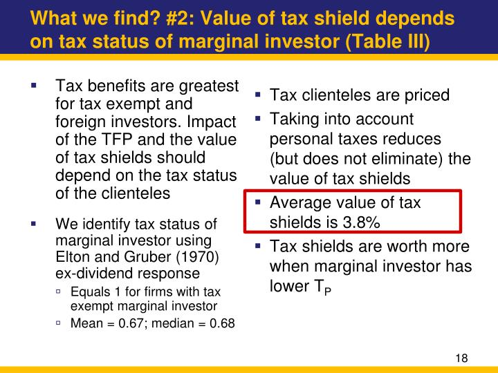What we find? #2: Value of tax shield depends on tax status of marginal investor (Table