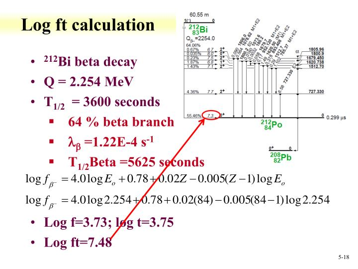 Log ft calculation