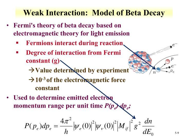 Weak Interaction:  Model of Beta Decay