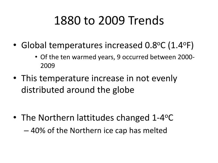 1880 to 2009 Trends