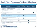 apply light technology shared solutions