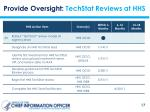 provide oversight techstat reviews at hhs